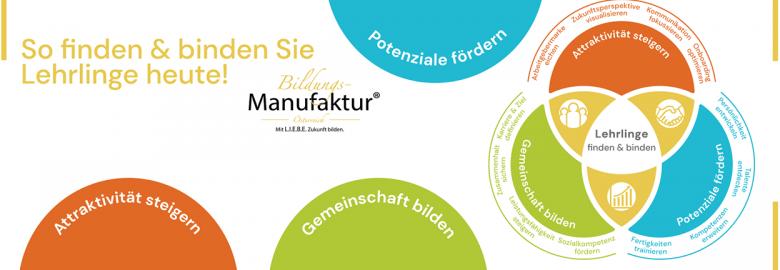 Bernd Ahrens – Bildungsmanufaktur® Österreich